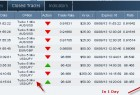 Profit with 5 minute trades